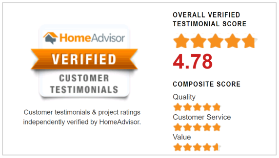 All Swept Up Chimney Services Rating on Home Advisor